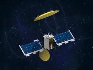 3D Model of MUOS satellite